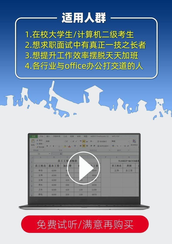 人力资源学习网_HR人力资源管理 Excel 实战视频课程 - 好知网-重拾学习乐趣-Powered ...